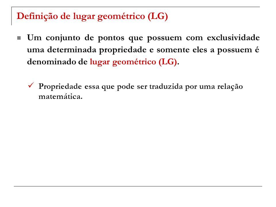 Definição de lugar geométrico (LG) Um conjunto de pontos que possuem com exclusividade uma determinada propriedade e somente eles a possuem é denomina