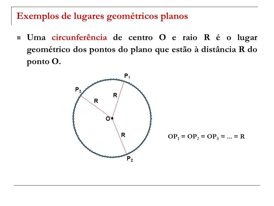 Exemplos de lugares geométricos planos Uma circunferência de centro O e raio R é o lugar geométrico dos pontos do plano que estão à distância R do pon