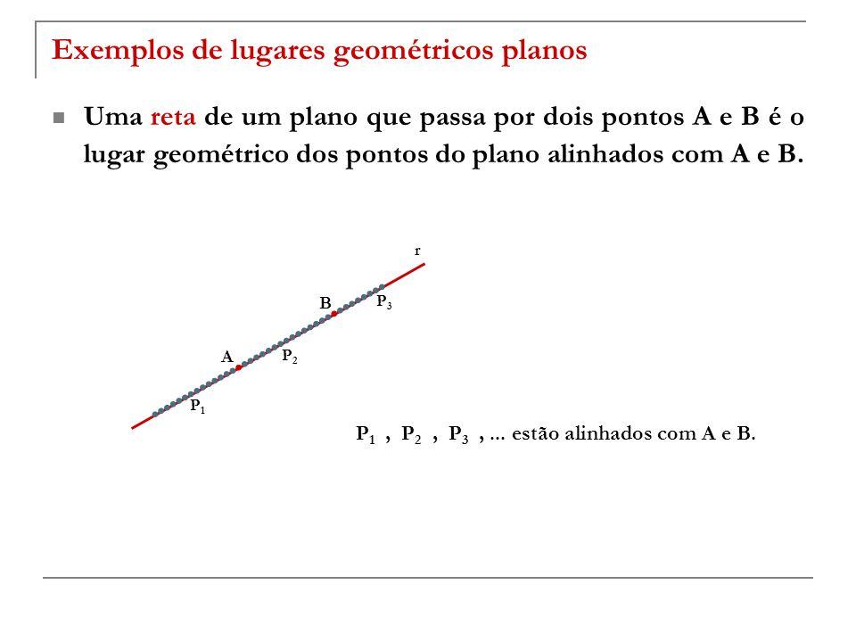 Exemplos de lugares geométricos planos Uma reta de um plano que passa por dois pontos A e B é o lugar geométrico dos pontos do plano alinhados com A e