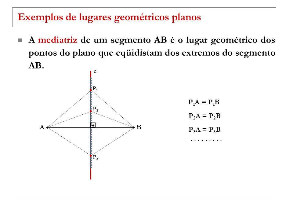 Exemplos de lugares geométricos planos A mediatriz de um segmento AB é o lugar geométrico dos pontos do plano que eqüidistam dos extremos do segmento