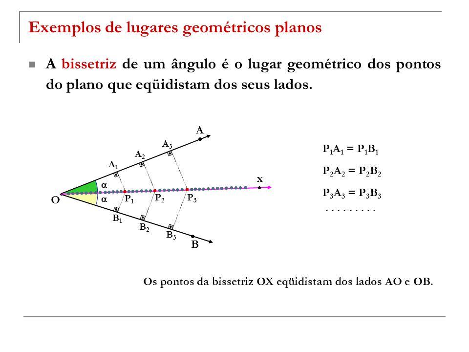 Exemplos de lugares geométricos planos A bissetriz de um ângulo é o lugar geométrico dos pontos do plano que eqüidistam dos seus lados. P 1 A 1 = P 1