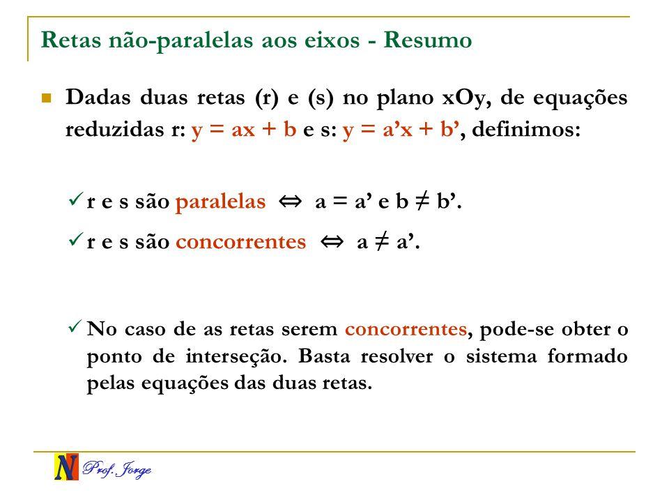 Prof. Jorge Retas não-paralelas aos eixos - Resumo Dadas duas retas (r) e (s) no plano xOy, de equações reduzidas r: y = ax + b e s: y = ax + b, defin