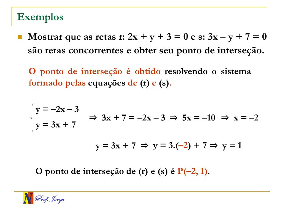 Prof. Jorge Exemplos Mostrar que as retas r: 2x + y + 3 = 0 e s: 3x – y + 7 = 0 são retas concorrentes e obter seu ponto de interseção. O ponto de int
