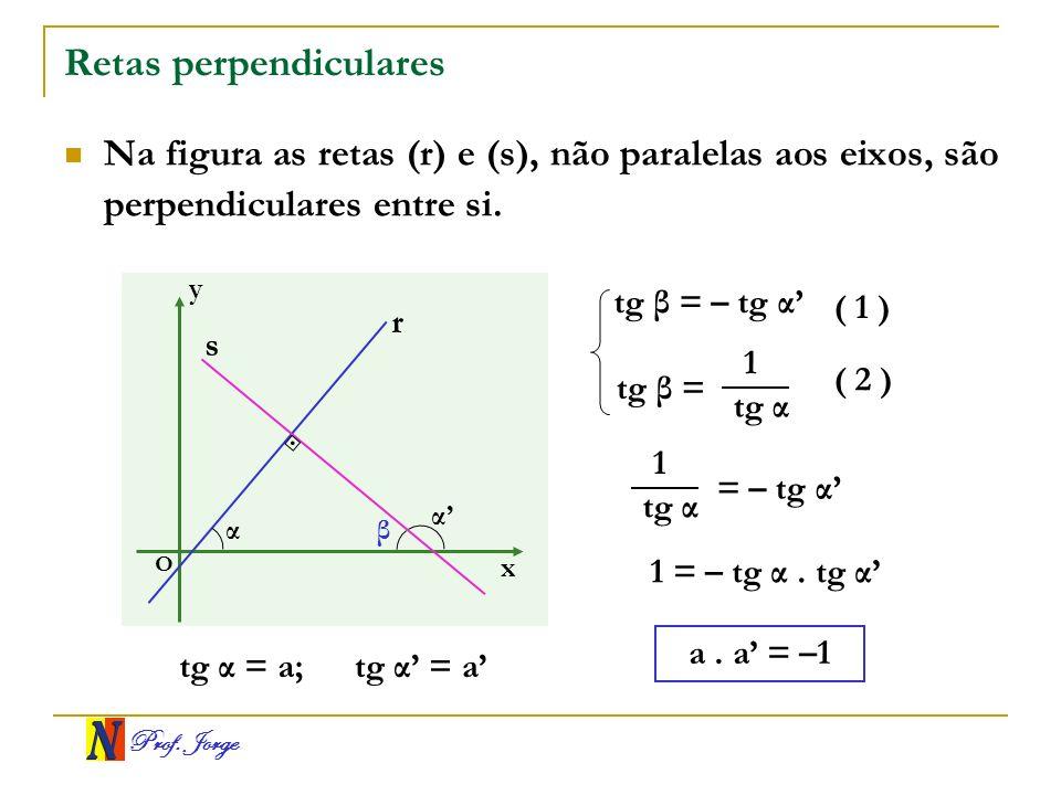 Prof. Jorge Retas perpendiculares Na figura as retas (r) e (s), não paralelas aos eixos, são perpendiculares entre si. x y O r α α s β tg β = – tg α t