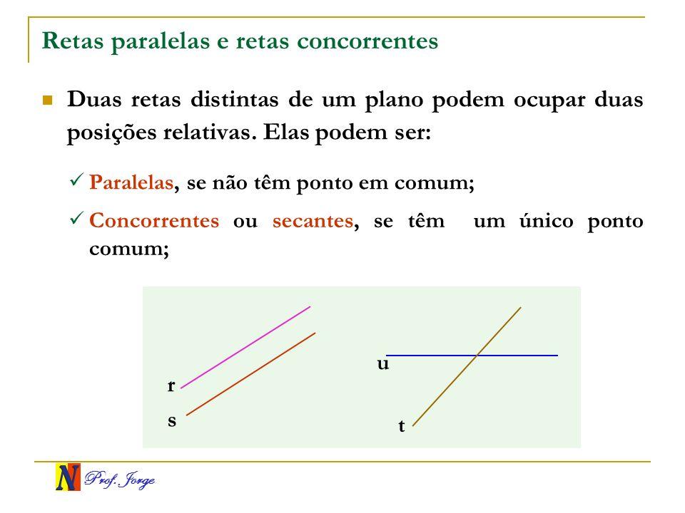 Prof. Jorge Retas paralelas e retas concorrentes Duas retas distintas de um plano podem ocupar duas posições relativas. Elas podem ser: Paralelas, se