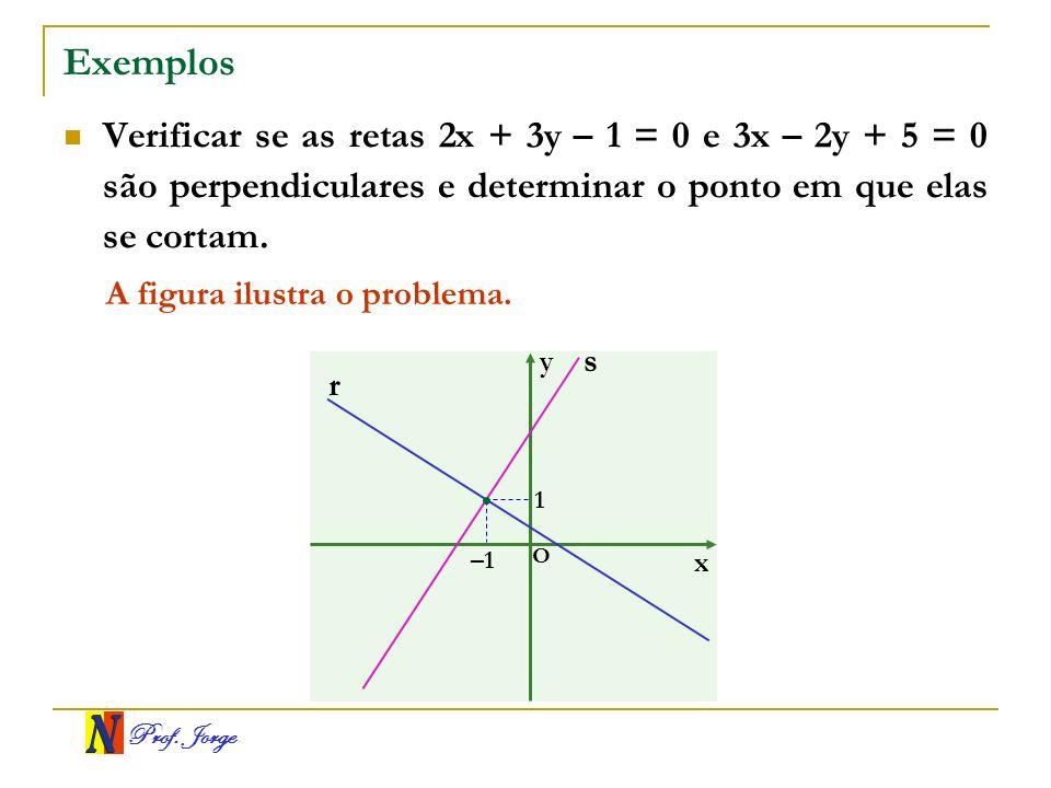 Prof. Jorge Exemplos Verificar se as retas 2x + 3y – 1 = 0 e 3x – 2y + 5 = 0 são perpendiculares e determinar o ponto em que elas se cortam. A figura