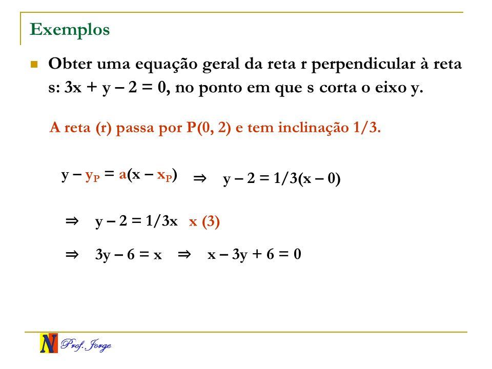 Prof. Jorge Exemplos Obter uma equação geral da reta r perpendicular à reta s: 3x + y – 2 = 0, no ponto em que s corta o eixo y. A reta (r) passa por