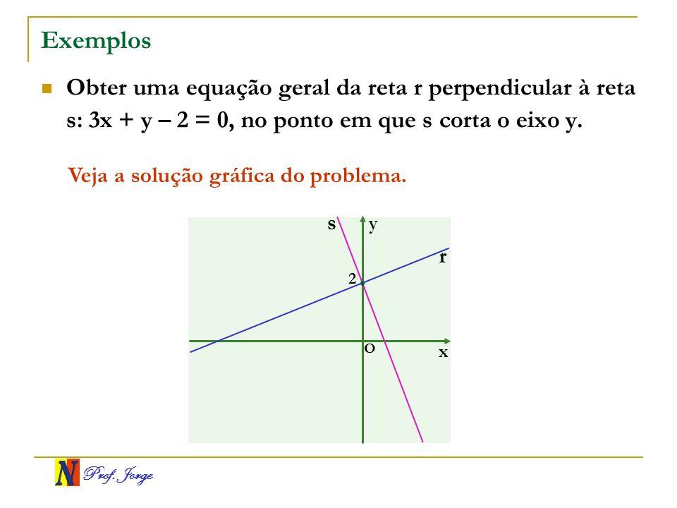 Prof. Jorge Exemplos Obter uma equação geral da reta r perpendicular à reta s: 3x + y – 2 = 0, no ponto em que s corta o eixo y. Veja a solução gráfic