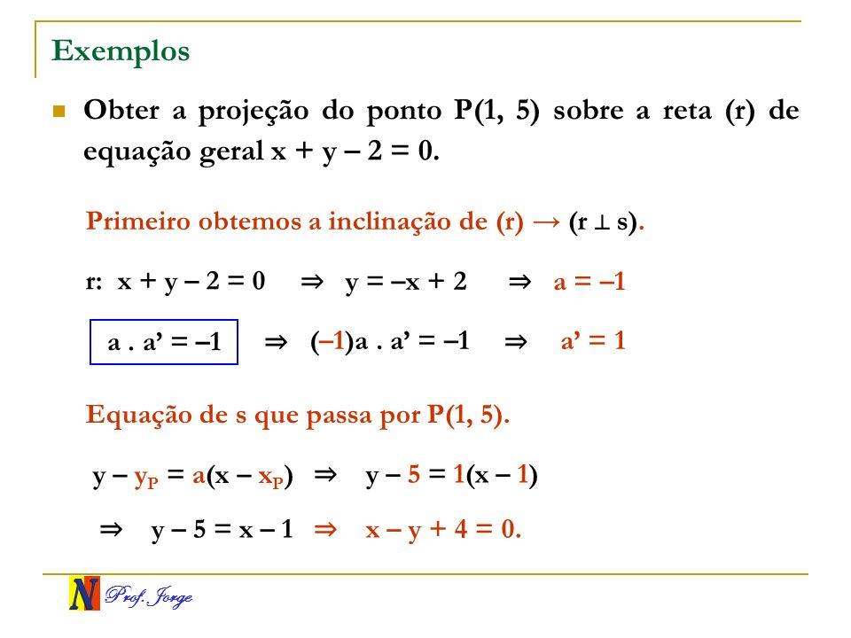 Prof. Jorge Exemplos Obter a projeção do ponto P(1, 5) sobre a reta (r) de equação geral x + y – 2 = 0. Primeiro obtemos a inclinação de (r) (r s). r: