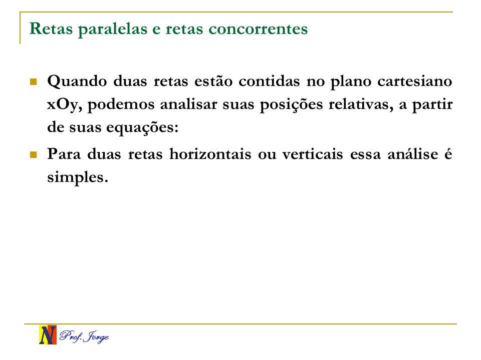 Prof. Jorge Retas paralelas e retas concorrentes Quando duas retas estão contidas no plano cartesiano xOy, podemos analisar suas posições relativas, a