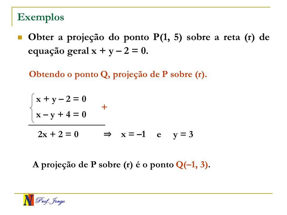 Prof. Jorge Exemplos Obter a projeção do ponto P(1, 5) sobre a reta (r) de equação geral x + y – 2 = 0. Obtendo o ponto Q, projeção de P sobre (r). x