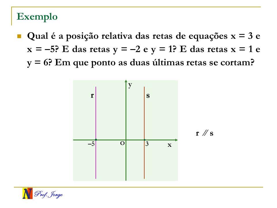 Prof.Jorge Exemplo Qual é a posição relativa das retas de equações x = 3 e x = –5.