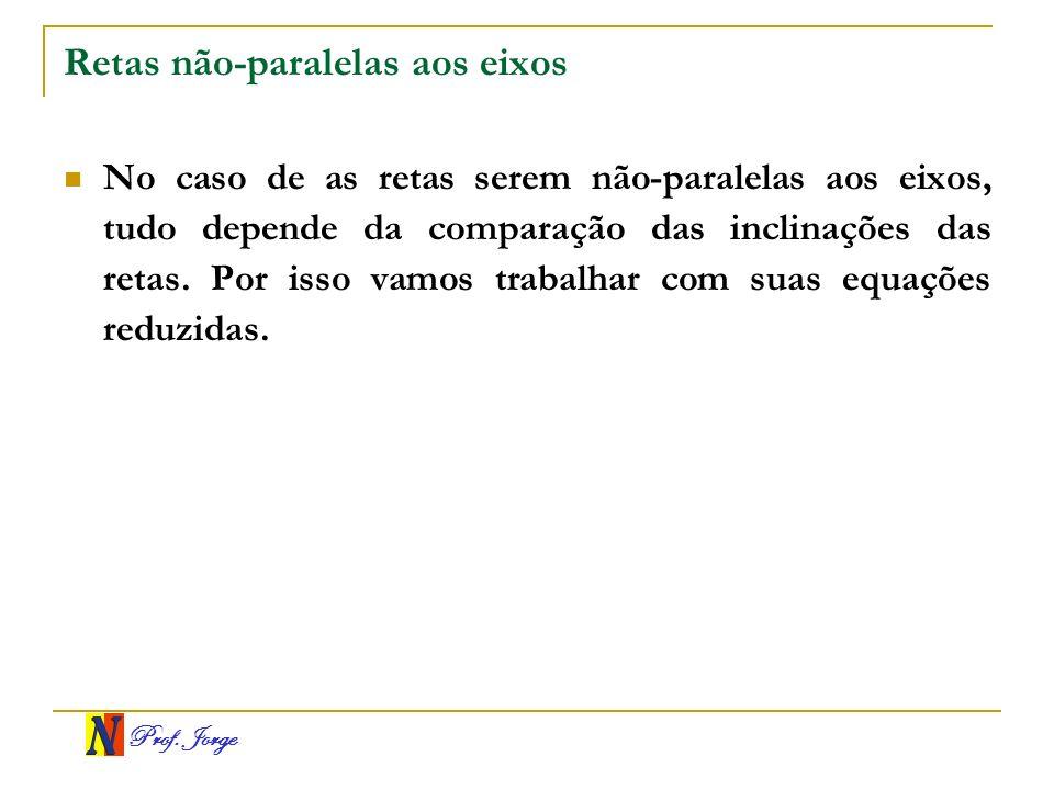 Prof. Jorge Retas não-paralelas aos eixos No caso de as retas serem não-paralelas aos eixos, tudo depende da comparação das inclinações das retas. Por