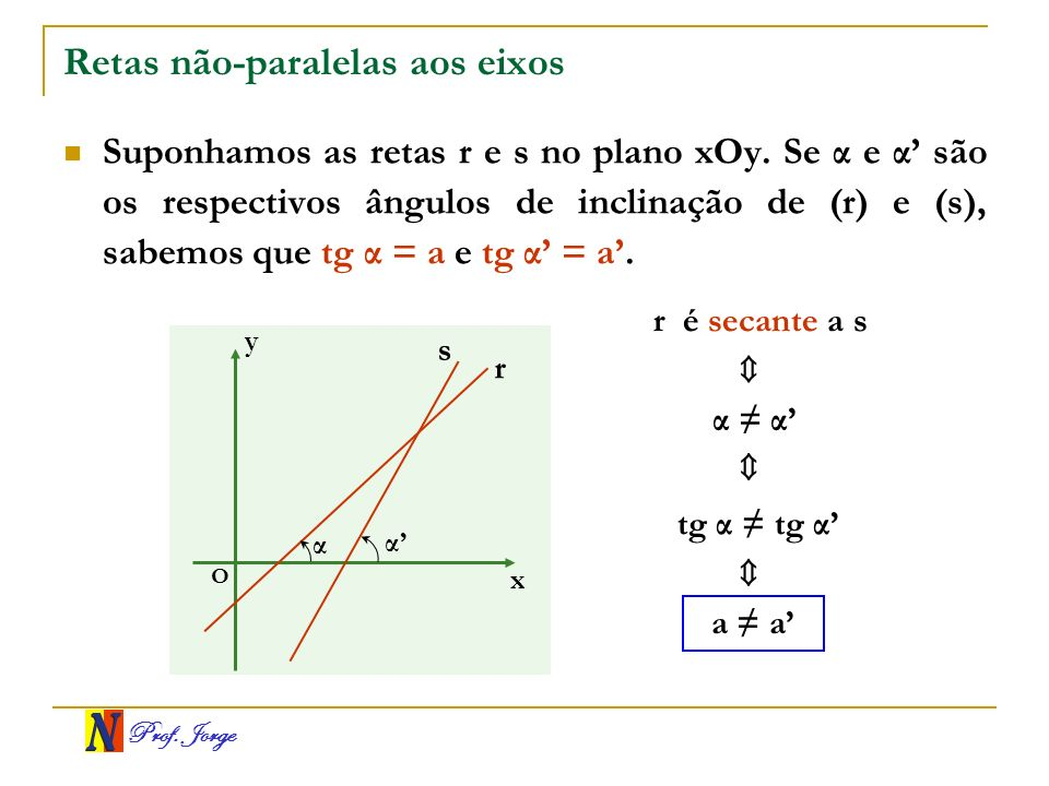 Prof. Jorge Retas não-paralelas aos eixos Suponhamos as retas r e s no plano xOy. Se α e α são os respectivos ângulos de inclinação de (r) e (s), sabe