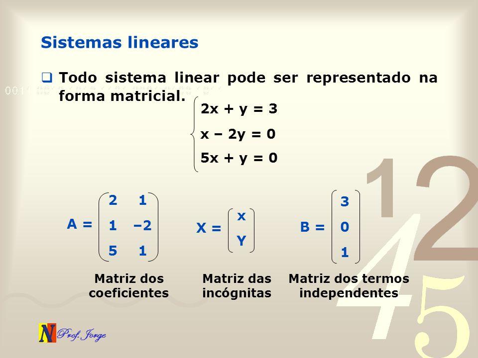 Prof. Jorge Sistemas lineares Todo sistema linear pode ser representado na forma matricial. 2x + y = 3 x – 2y = 0 5x + y = 0 21 1–2 51 A = x Y X = 3 0