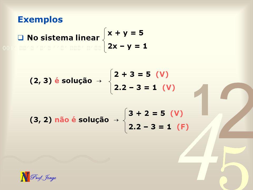 Prof. Jorge No sistema linear Exemplos x + y = 5 2x – y = 1 (2, 3) é solução 2 + 3 = 5 (V) 2.2 – 3 = 1 (V) (3, 2) não é solução 3 + 2 = 5 (V) 2.2 – 3