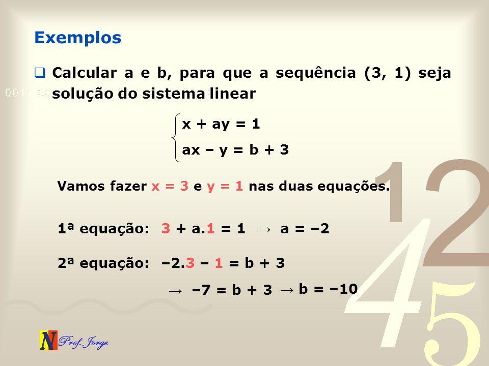 Prof. Jorge Calcular a e b, para que a sequência (3, 1) seja solução do sistema linear Exemplos x + ay = 1 ax – y = b + 3 Vamos fazer x = 3 e y = 1 na
