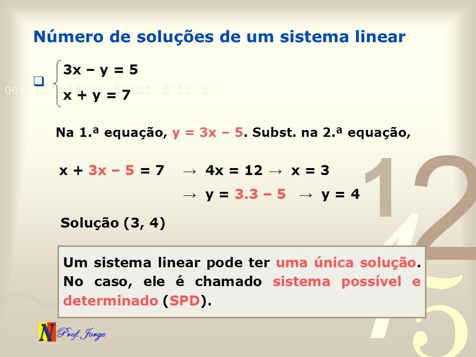 Prof. Jorge Número de soluções de um sistema linear 3x – y = 5 x + y = 7 Na 1.ª equação, y = 3x – 5. Subst. na 2.ª equação, x + 3x – 5 = 7 4x = 12 Um