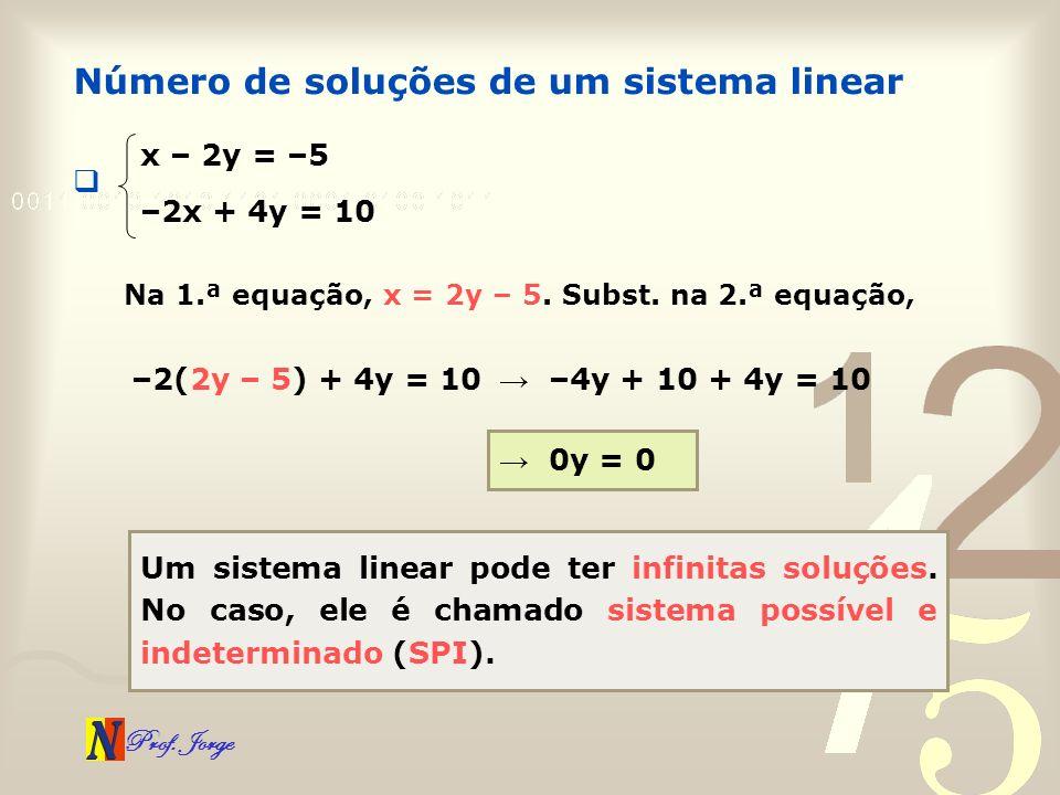 Prof. Jorge Número de soluções de um sistema linear x – 2y = –5 –2x + 4y = 10 Na 1.ª equação, x = 2y – 5. Subst. na 2.ª equação, –2(2y – 5) + 4y = 10