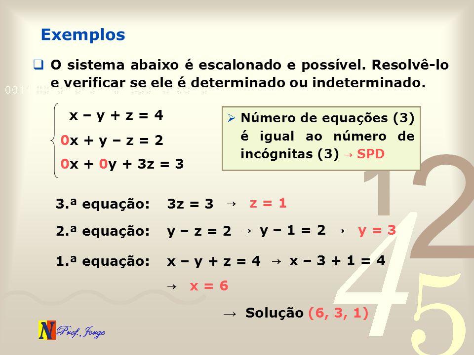 Prof. Jorge Exemplos O sistema abaixo é escalonado e possível. Resolvê-lo e verificar se ele é determinado ou indeterminado. x – y + z = 4 0x + y – z