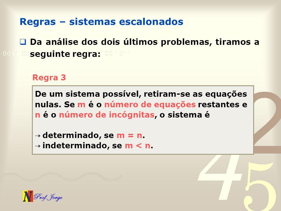 Prof. Jorge Da análise dos dois últimos problemas, tiramos a seguinte regra: Regras – sistemas escalonados Regra 3 De um sistema possível, retiram-se