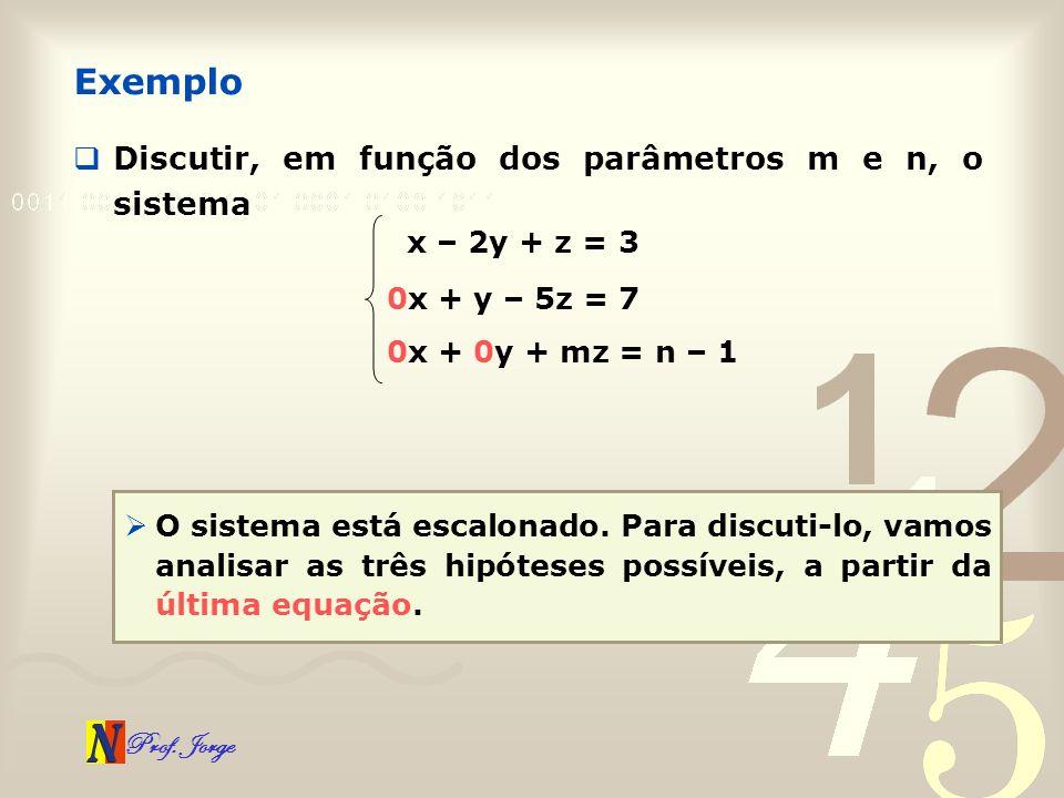 Prof. Jorge Discutir, em função dos parâmetros m e n, o sistema Exemplo x – 2y + z = 3 0x + y – 5z = 7 0x + 0y + mz = n – 1 O sistema está escalonado.