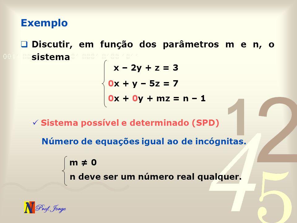 Prof. Jorge Discutir, em função dos parâmetros m e n, o sistema Exemplo x – 2y + z = 3 0x + y – 5z = 7 0x + 0y + mz = n – 1 Sistema possível e determi