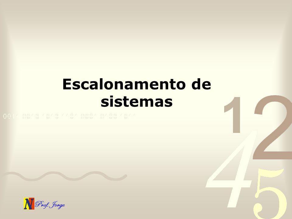 Prof. Jorge Escalonamento de sistemas