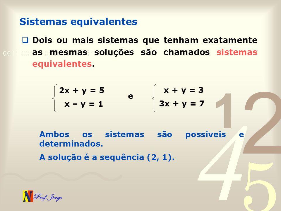Prof. Jorge Dois ou mais sistemas que tenham exatamente as mesmas soluções são chamados sistemas equivalentes. Sistemas equivalentes 2x + y = 5 x – y