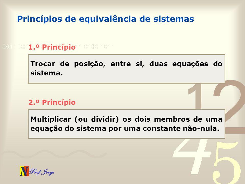 Prof. Jorge Princípios de equivalência de sistemas 1.º Princípio Trocar de posição, entre si, duas equações do sistema. 2.º Princípio Multiplicar (ou