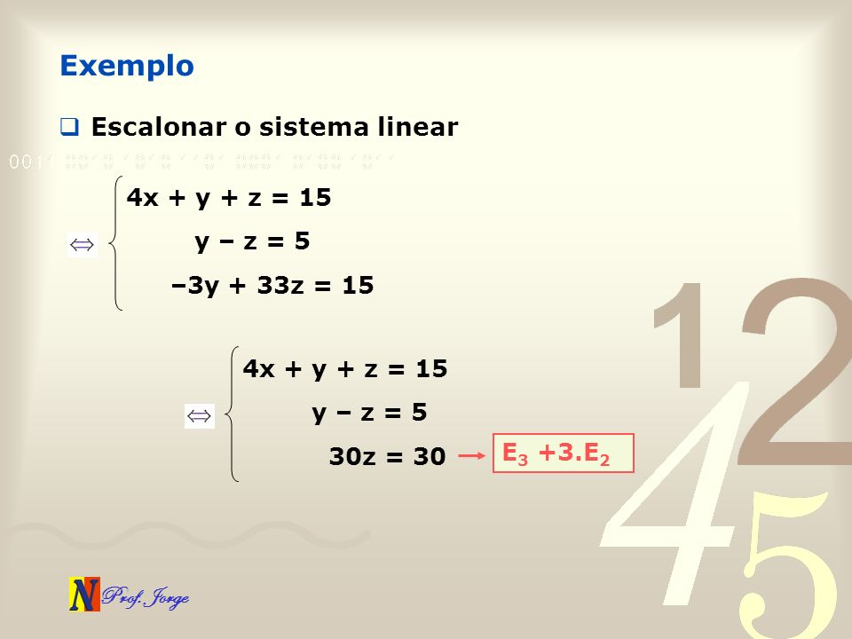 Prof. Jorge Escalonar o sistema linear Exemplo E 3 +3.E 2 y – z = 5 4x + y + z = 15 –3y + 33z = 15 y – z = 5 4x + y + z = 15 30z = 30