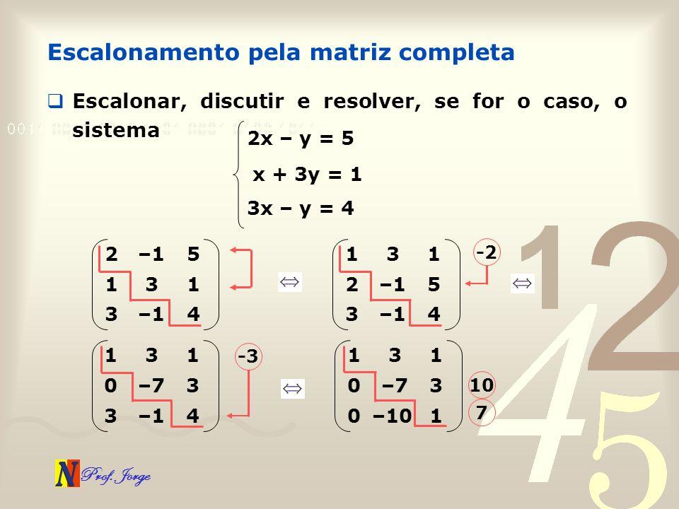 Prof. Jorge Escalonamento pela matriz completa Escalonar, discutir e resolver, se for o caso, o sistema 2x – y = 5 x + 3y = 1 3x – y = 4 2–15 131 3 4