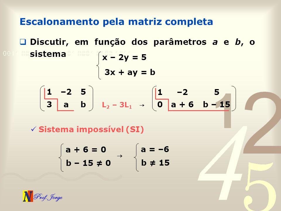Prof. Jorge Escalonamento pela matriz completa Discutir, em função dos parâmetros a e b, o sistema x – 2y = 5 3x + ay = b 1–25 3ab L 2 – 3L 1 b – 15a