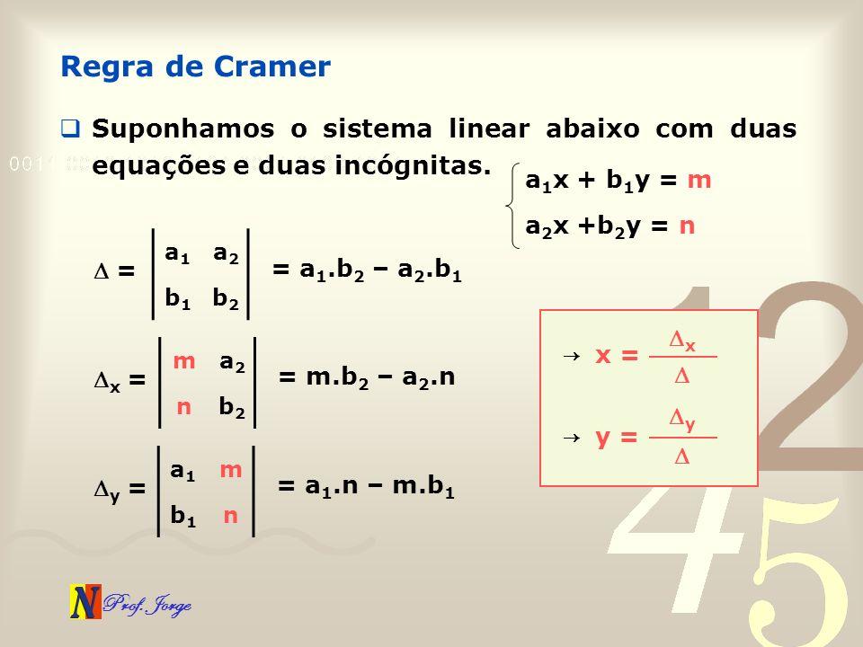 Prof. Jorge Regra de Cramer Suponhamos o sistema linear abaixo com duas equações e duas incógnitas. a 1 x + b 1 y = m a 2 x +b 2 y = n a1a1 a2a2 b1b1