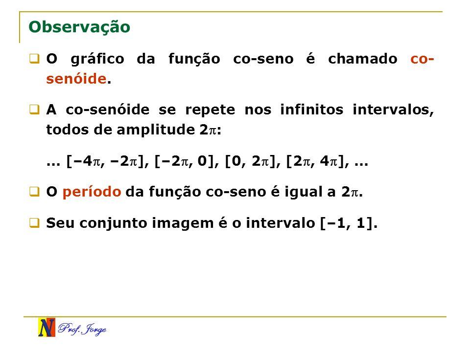 Prof. Jorge Observação O gráfico da função co-seno é chamado co- senóide. A co-senóide se repete nos infinitos intervalos, todos de amplitude 2:... [–