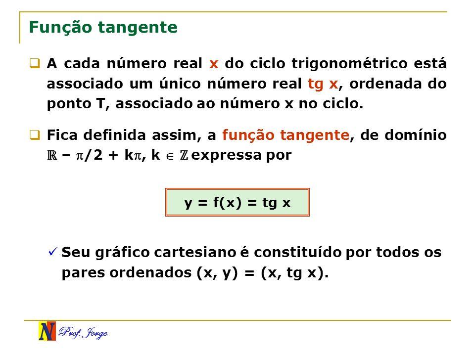 Prof. Jorge Função tangente A cada número real x do ciclo trigonométrico está associado um único número real tg x, ordenada do ponto T, associado ao n