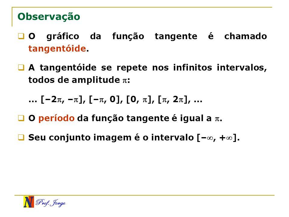 Prof. Jorge Observação O gráfico da função tangente é chamado tangentóide. A tangentóide se repete nos infinitos intervalos, todos de amplitude :... [