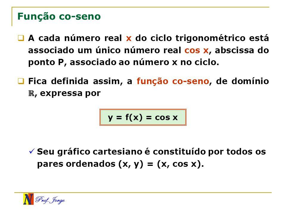 Prof. Jorge Função co-seno A cada número real x do ciclo trigonométrico está associado um único número real cos x, abscissa do ponto P, associado ao n