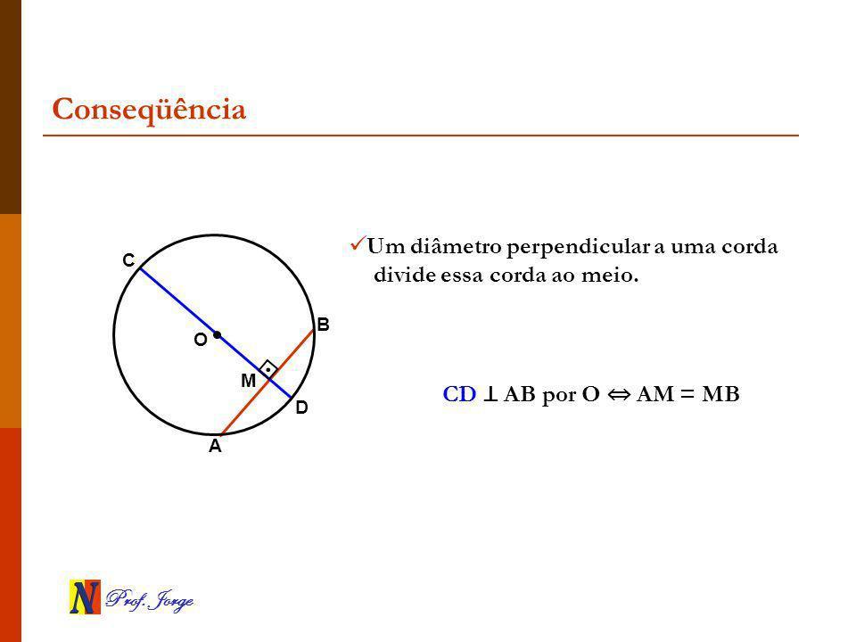Prof.Jorge Conseqüência C O M A B Um diâmetro perpendicular a uma corda divide essa corda ao meio.