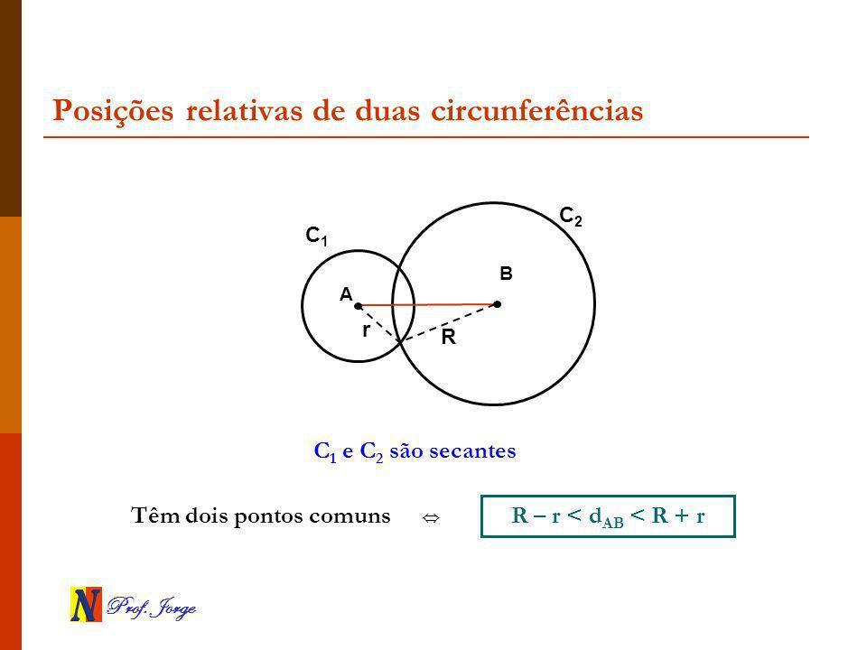 Prof. Jorge Posições relativas de duas circunferências B Têm dois pontos comuns r R – r < d AB < R + r A R C1C1 C2C2 C 1 e C 2 são secantes
