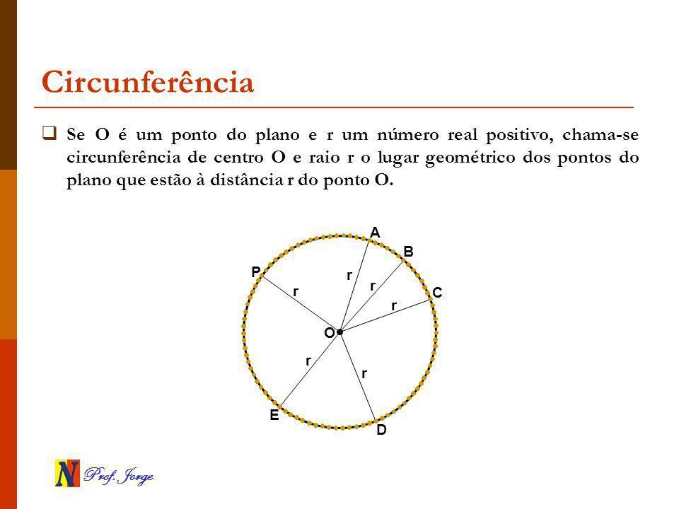 Prof. Jorge Circunferência O A B C D E P r r r r r r Se O é um ponto do plano e r um número real positivo, chama-se circunferência de centro O e raio