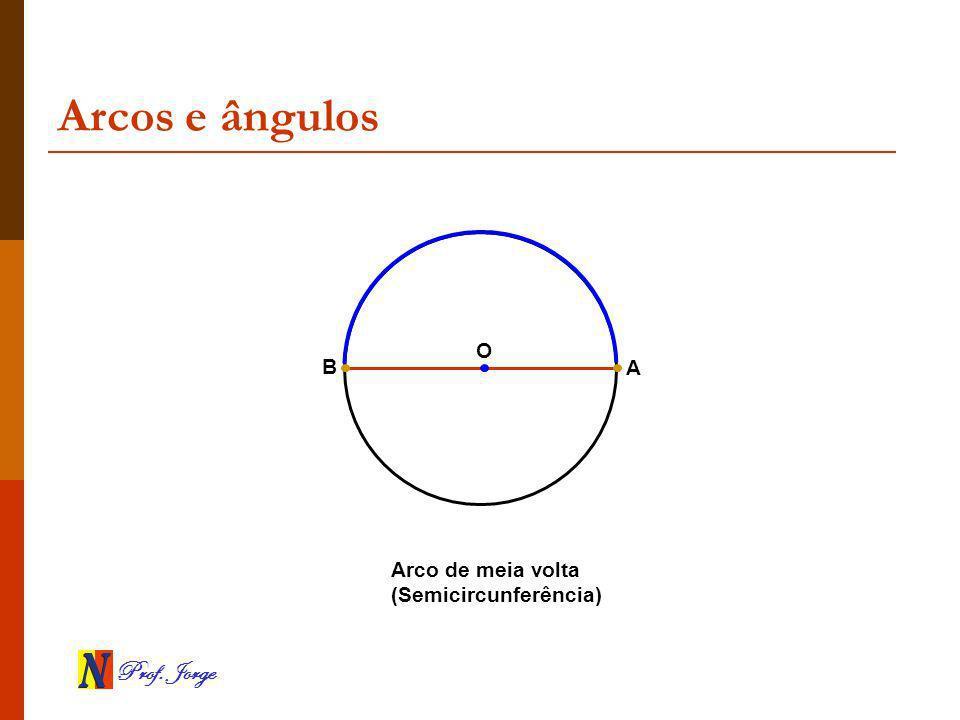 Prof. Jorge Arcos e ângulos A B Arco de meia volta (Semicircunferência) O