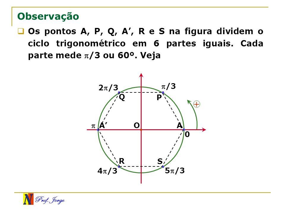 Prof. Jorge Os pontos A, P, Q, A, R e S na figura dividem o ciclo trigonométrico em 6 partes iguais. Cada parte mede /3 ou 60º. Veja A A P /3 0 2/3 Ob