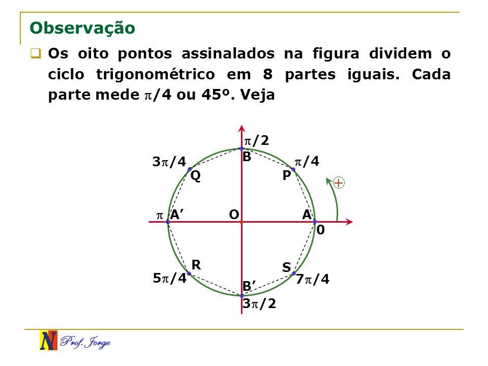 Prof. Jorge 5/4 R Os oito pontos assinalados na figura dividem o ciclo trigonométrico em 8 partes iguais. Cada parte mede /4 ou 45º. Veja A A P /4 0 3