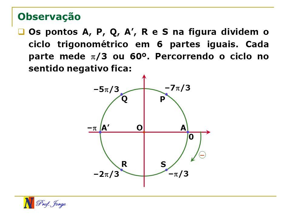 Prof. Jorge Os pontos A, P, Q, A, R e S na figura dividem o ciclo trigonométrico em 6 partes iguais. Cada parte mede /3 ou 60º. Percorrendo o ciclo no