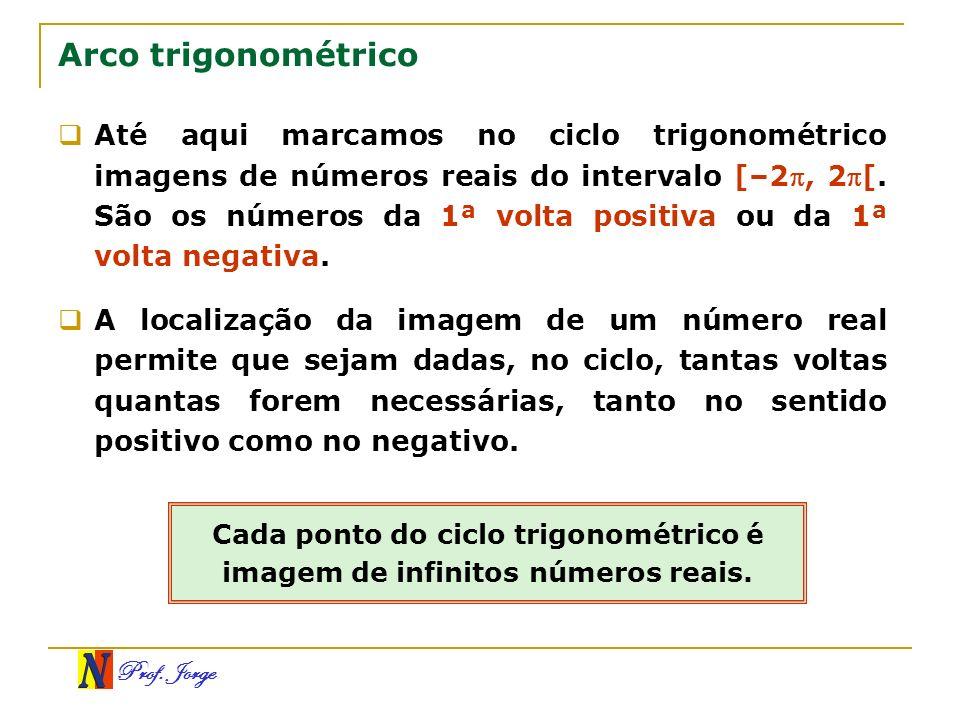 Prof. Jorge Arco trigonométrico Até aqui marcamos no ciclo trigonométrico imagens de números reais do intervalo [–2, 2[. São os números da 1ª volta po