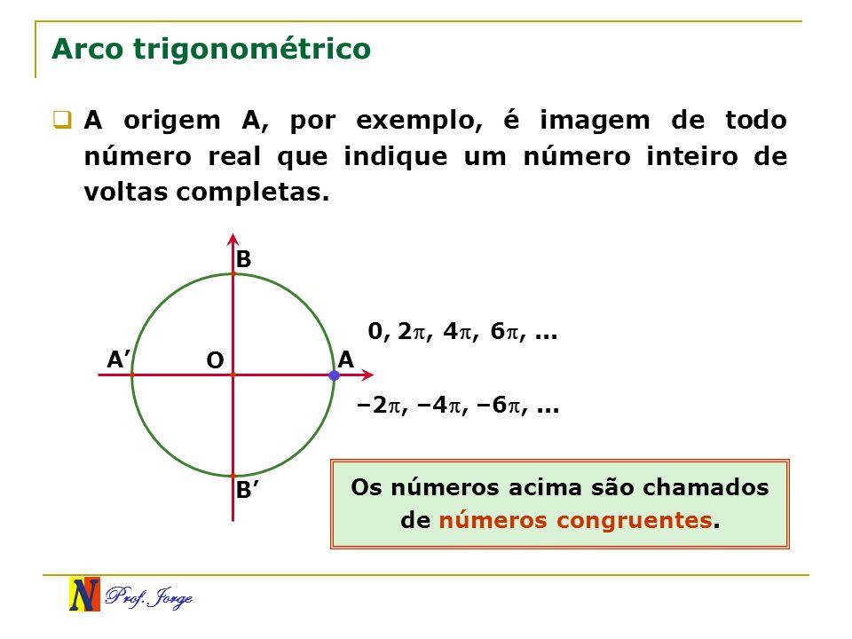 Prof. Jorge Arco trigonométrico A origem A, por exemplo, é imagem de todo número real que indique um número inteiro de voltas completas. O A B A B 0,