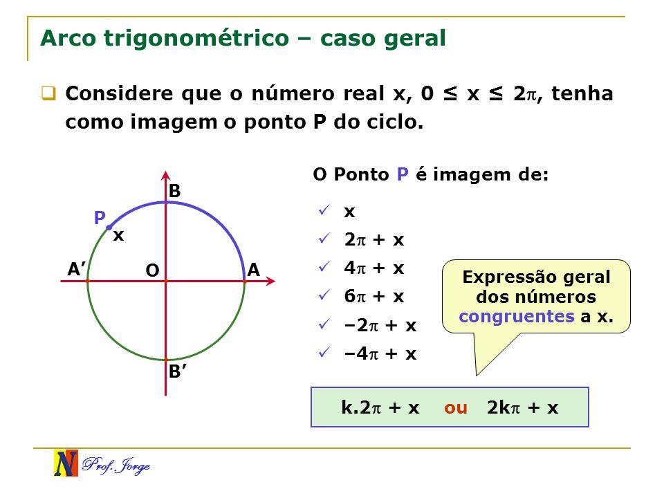 Prof. Jorge Arco trigonométrico – caso geral Considere que o número real x, 0 x 2, tenha como imagem o ponto P do ciclo. O A B A B P x O Ponto P é ima