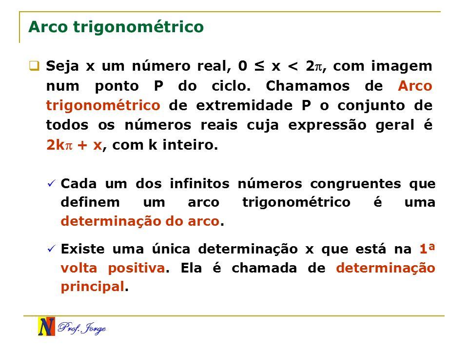 Prof. Jorge Arco trigonométrico Seja x um número real, 0 x < 2, com imagem num ponto P do ciclo. Chamamos de Arco trigonométrico de extremidade P o co