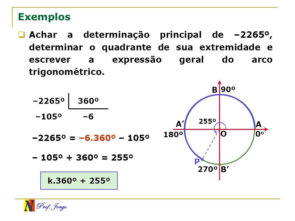Prof. Jorge –6–105º 360º–2265º Exemplos Achar a determinação principal de –2265º, determinar o quadrante de sua extremidade e escrever a expressão ger